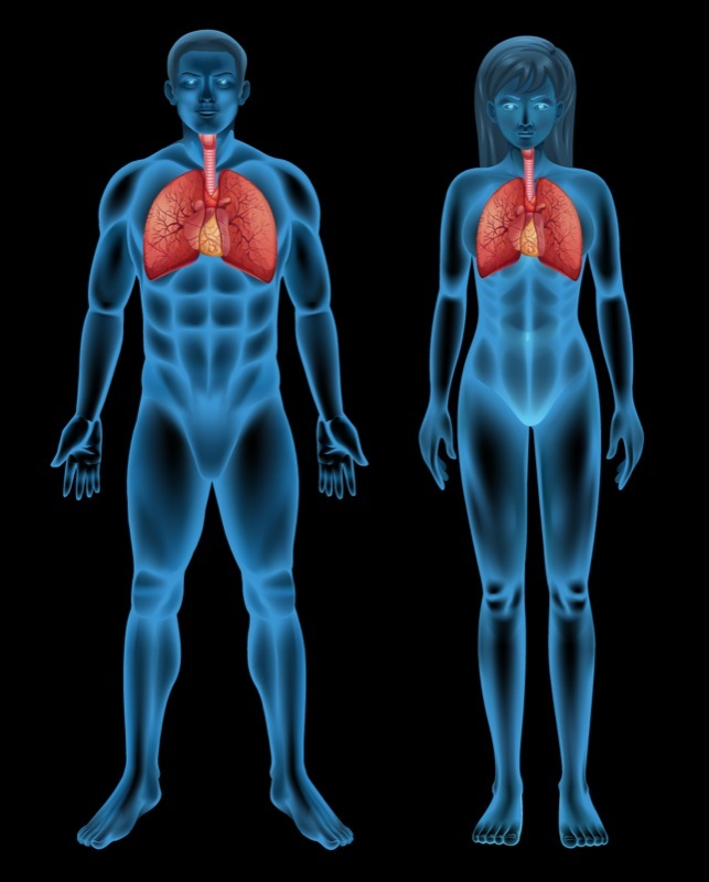 Pulmonary Hypertension in Scleroderma Affects Males More Than Females