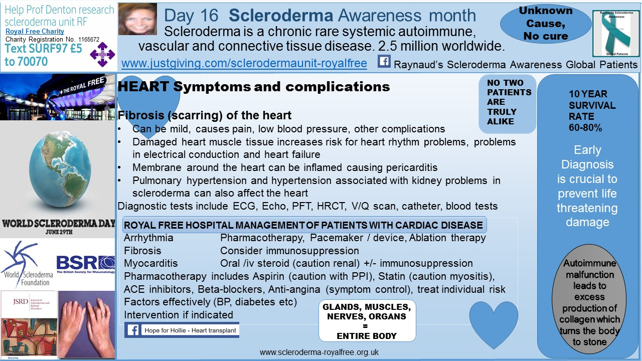 Day 16 Scleroderma Awareness month