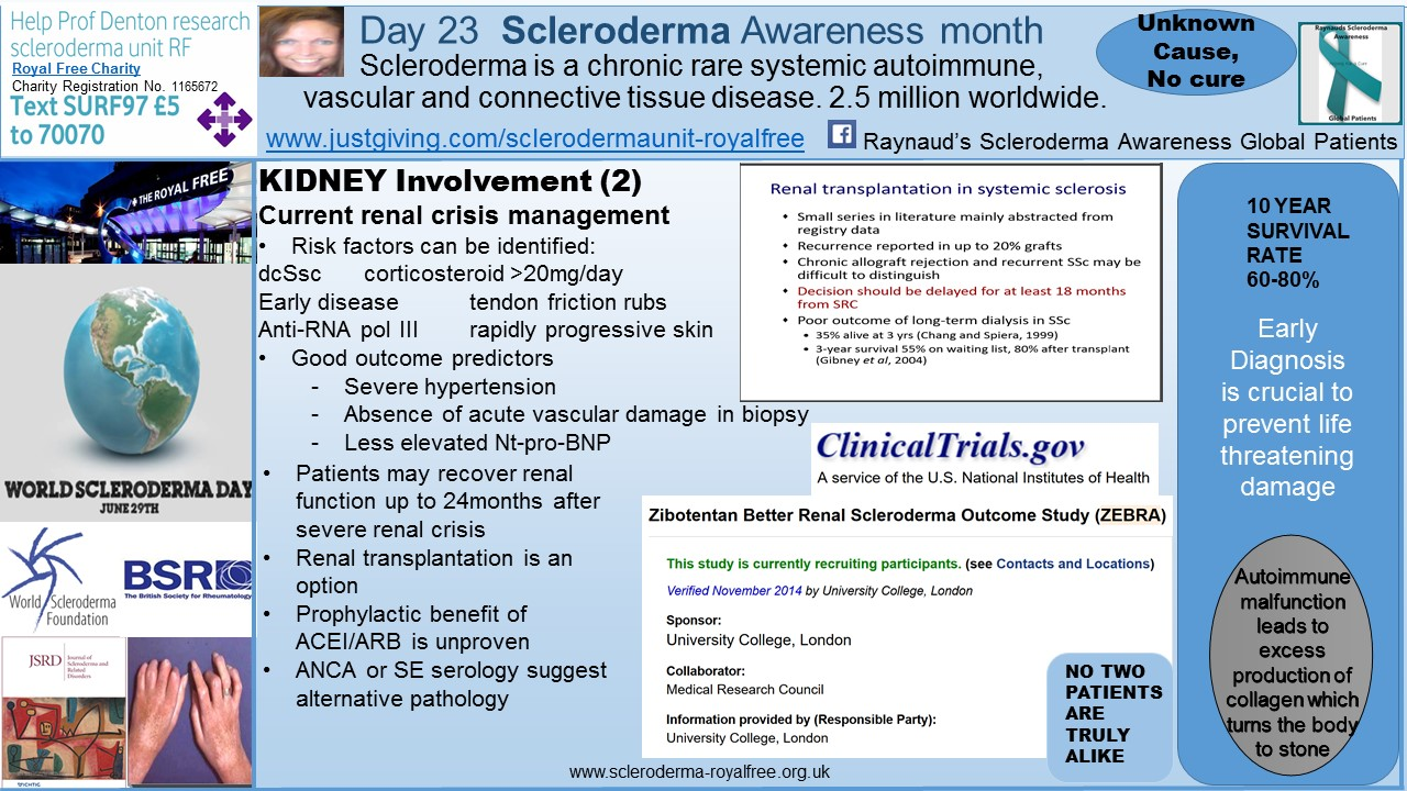 Day 23 Scleroderma Awareness month