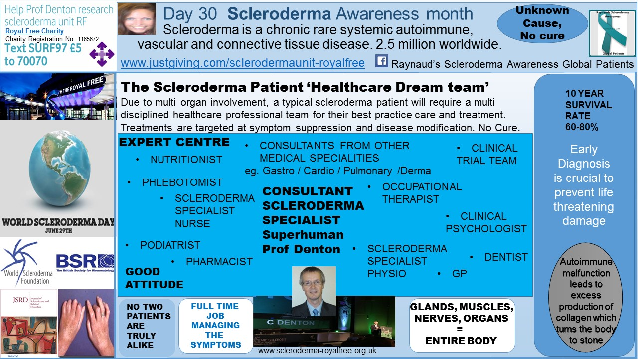 Day 30 Scleroderma Awareness month