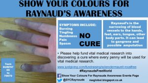 sycforraynauds-symptoms